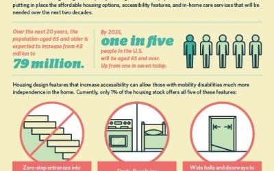 Making a House Accessible for an Aging Population